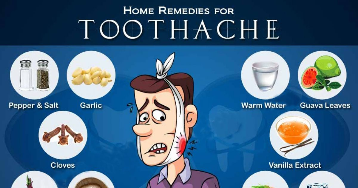home remedies Browse a collection of simple home remedies and alternative herbal medicine, available from the average kitchen shelf discusses the use of common plants for common ailments.