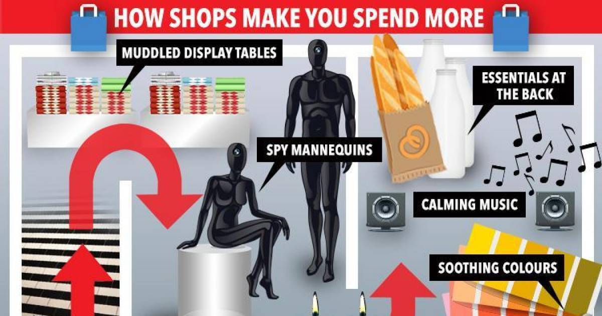 These Are The Secrets That Stores Use To Keep You Buying More And More. Don't Be Fooled.