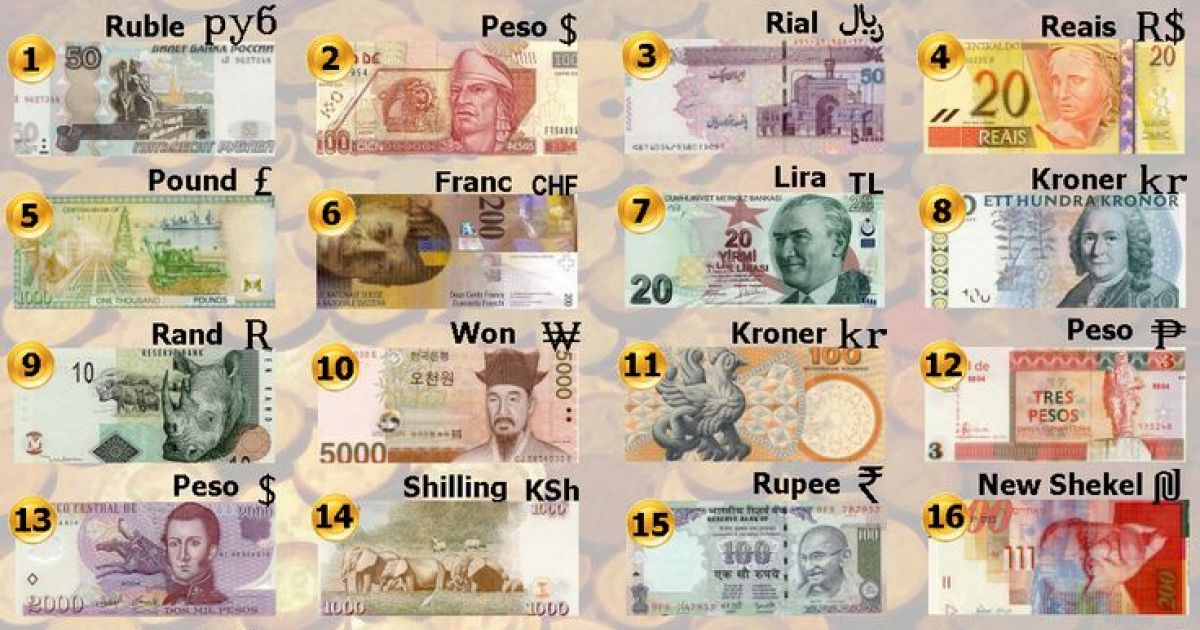 How The World's Currencies Got Their Names