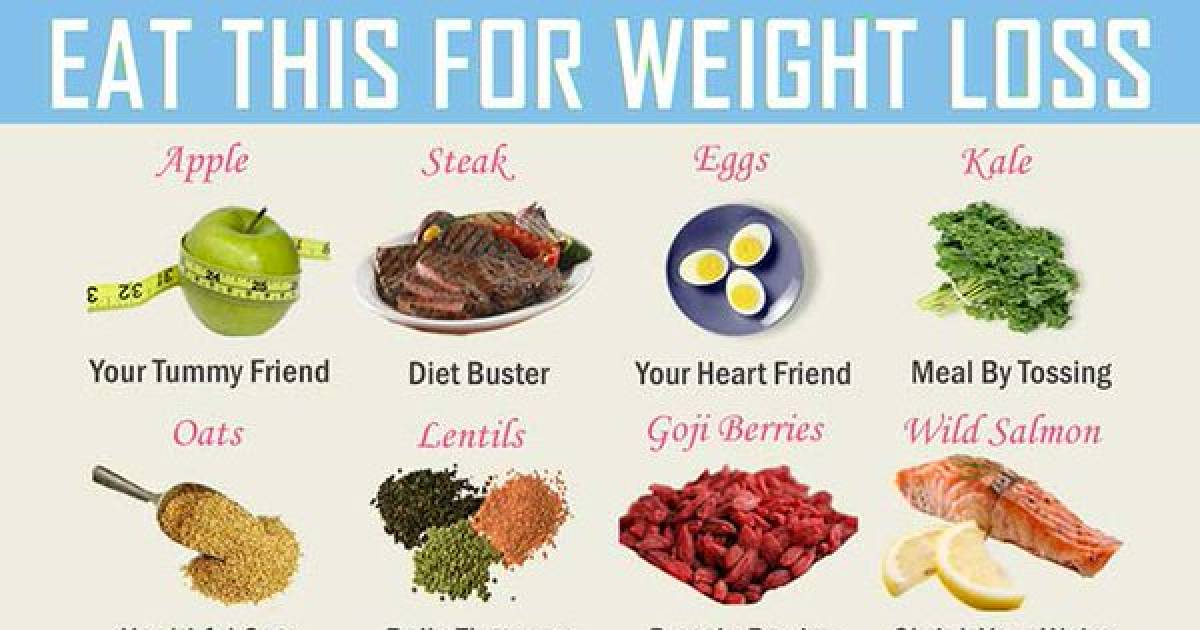 Foods To Avoid For Losing Weight Fast