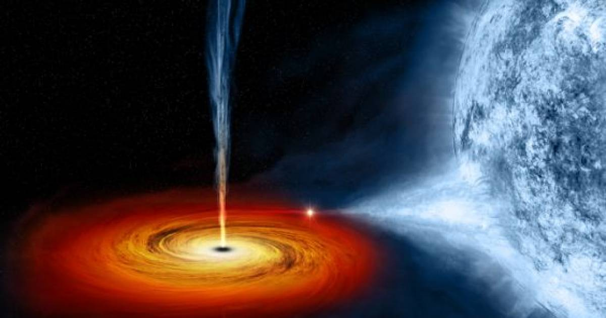 Fastest Growing Black Hole Discovered By Australian Astronomers Can Swallow The Sun In Two Days.